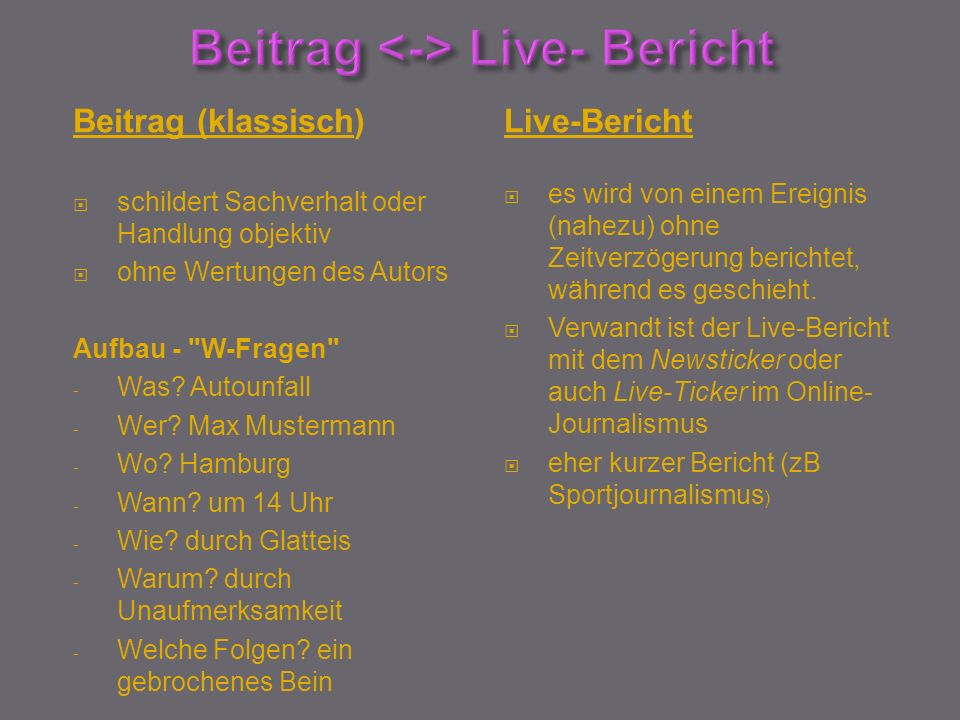 Beitrag <-> Live- Bericht