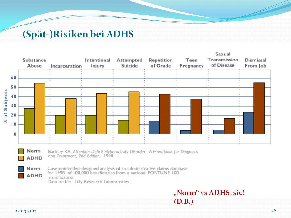 (Spät-)Risiken bei ADHS
