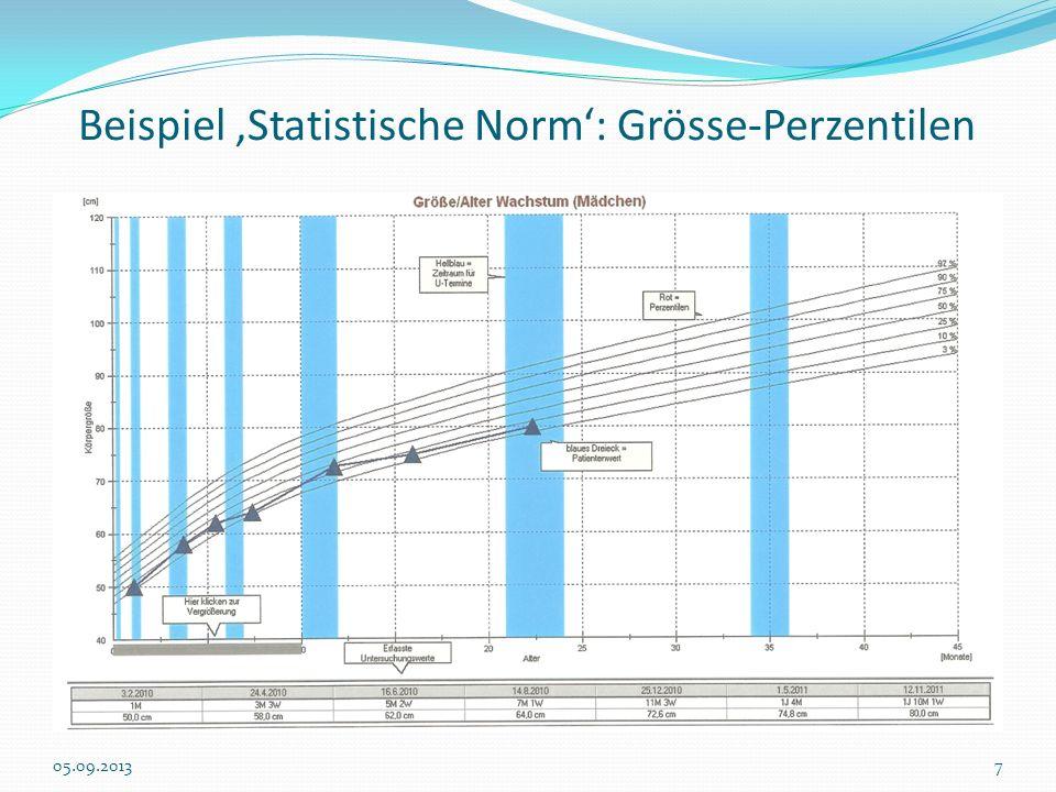 Beispiel 'Statistische Norm': Grösse-Perzentilen