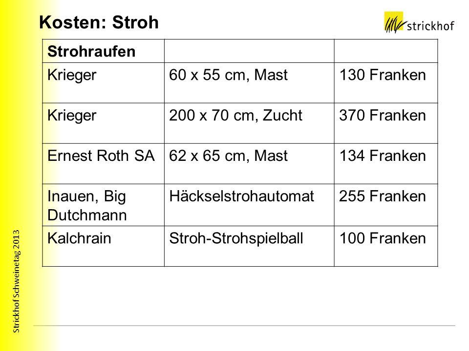 Kosten: Stroh Strohraufen Krieger 60 x 55 cm, Mast 130 Franken