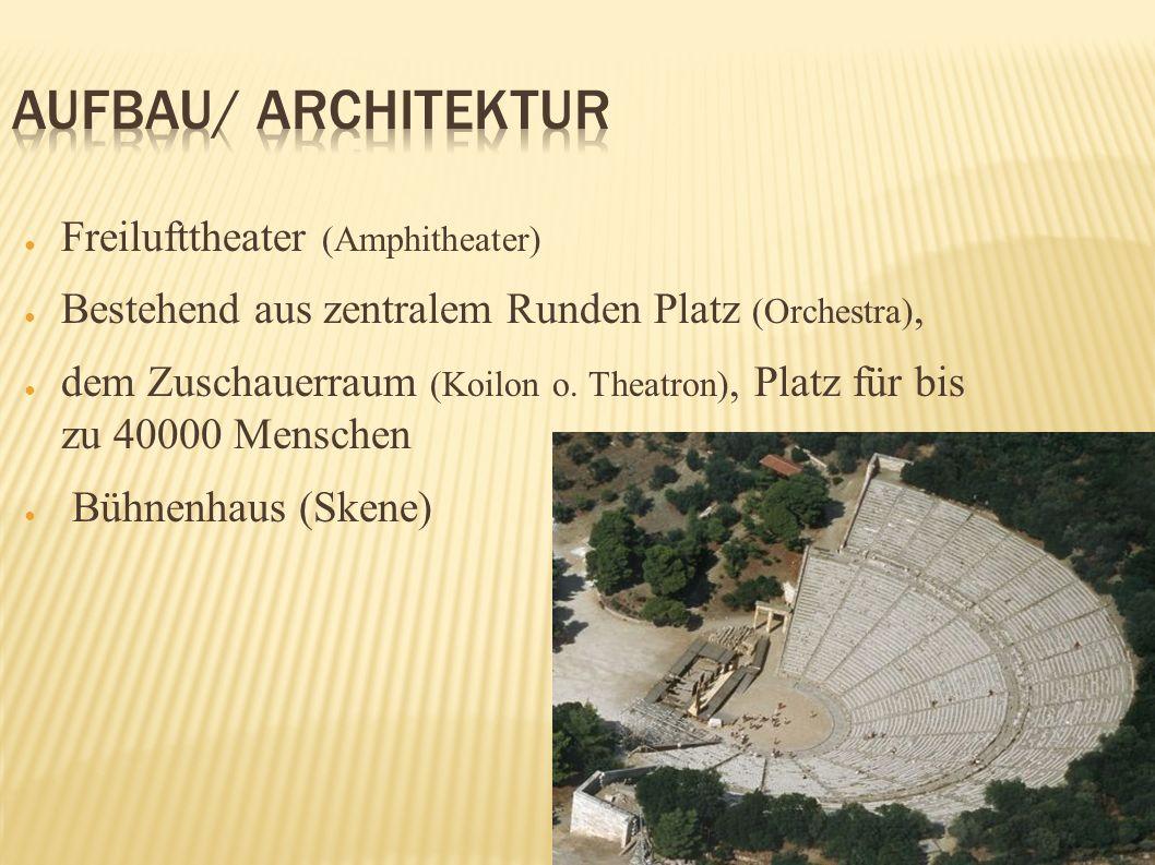 Aufbau/ Architektur Freilufttheater (Amphitheater)
