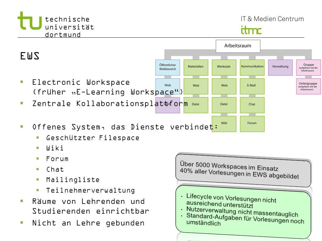 "EWS Electronic Workspace (früher ""E-Learning Workspace )"