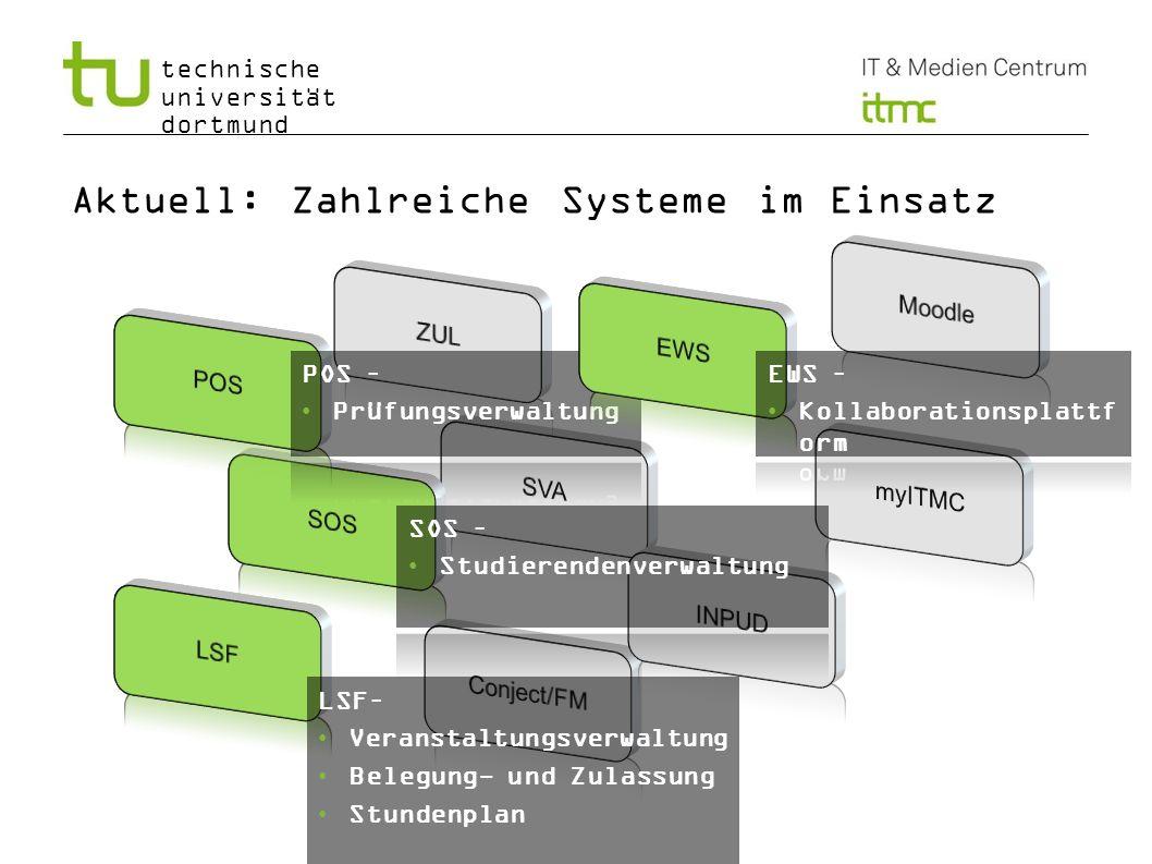 Aktuell: Zahlreiche Systeme im Einsatz