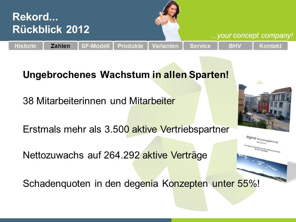 Rekord... Rückblick 2012 Historie. Zahlen. SF-Modell. Produkte. Varianten. Service. BHV. Kontakt.