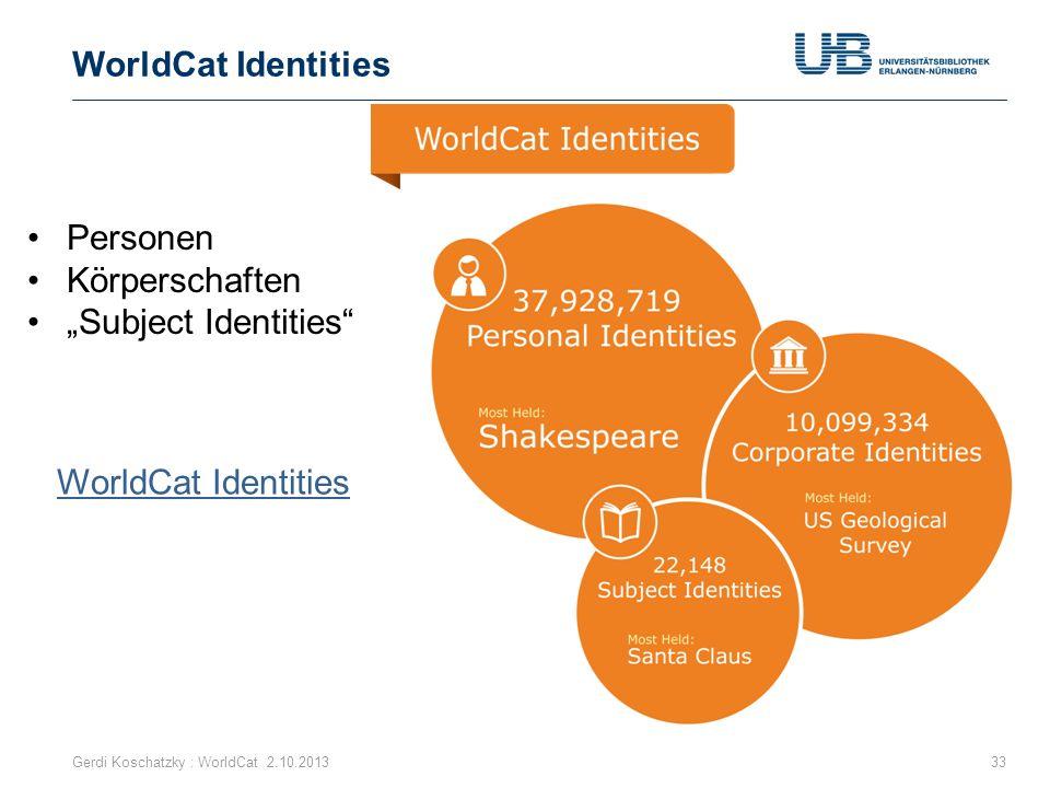 "WorldCat Identities Personen Körperschaften ""Subject Identities"