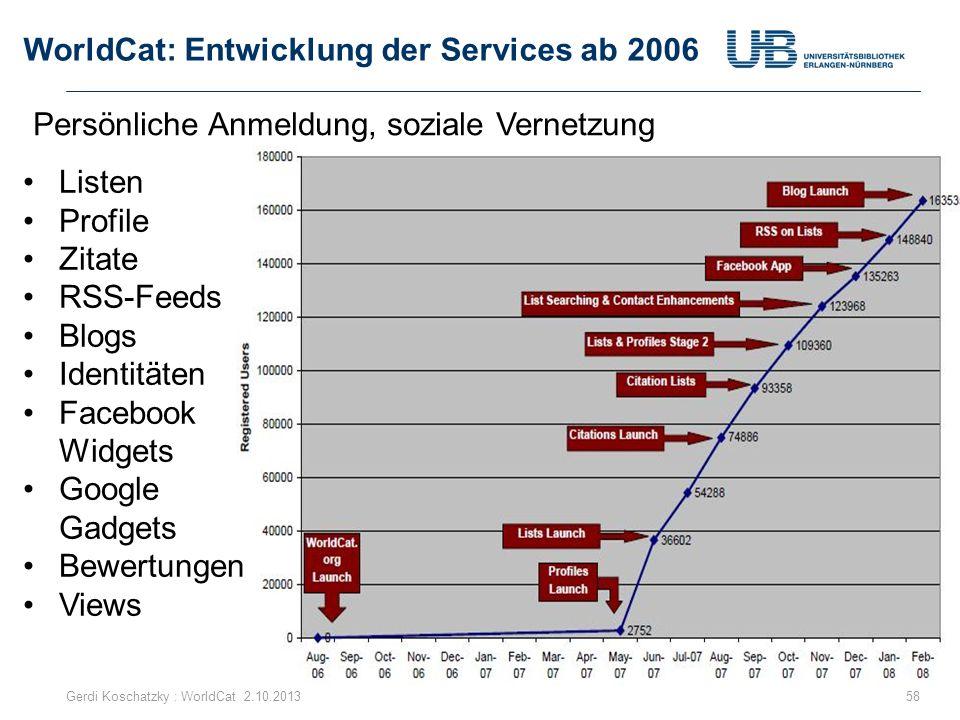 WorldCat: Entwicklung der Services ab 2006
