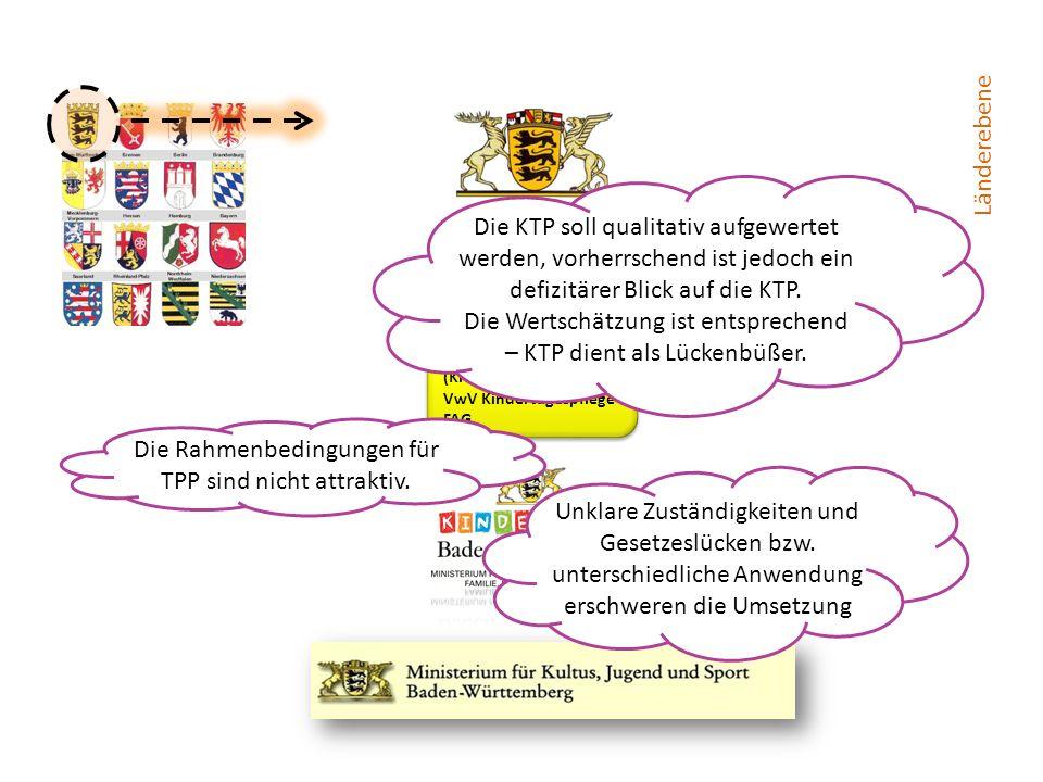 Die Wertschätzung ist entsprechend – KTP dient als Lückenbüßer.
