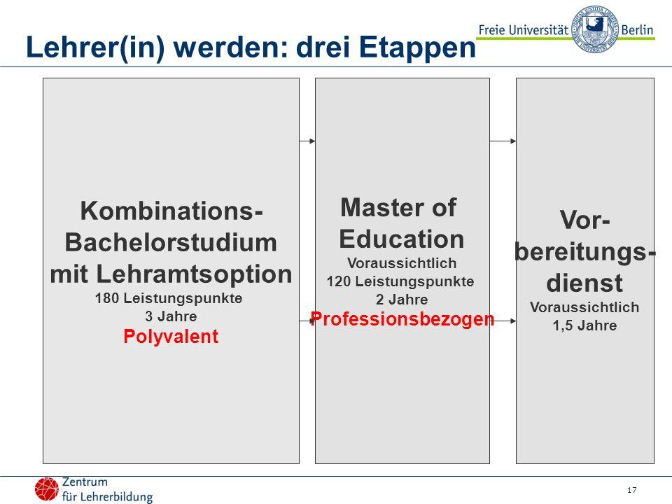 Lehrer(in) werden: drei Etappen