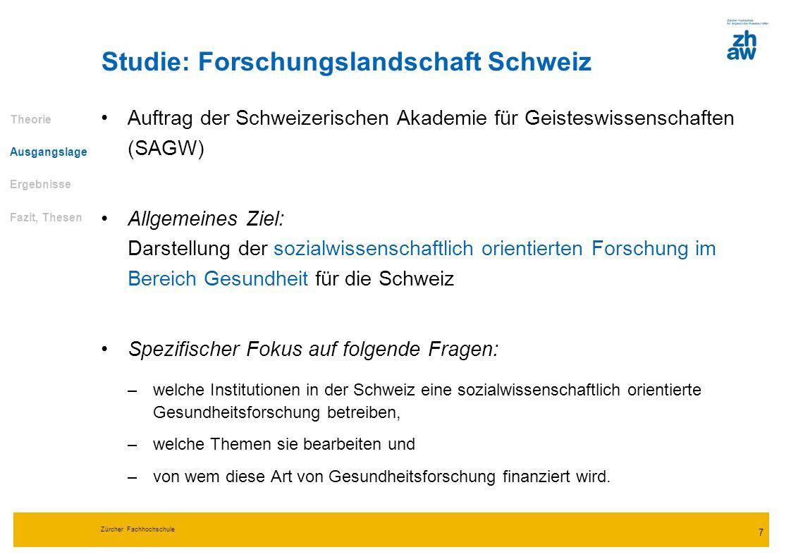 Studie: Forschungslandschaft Schweiz