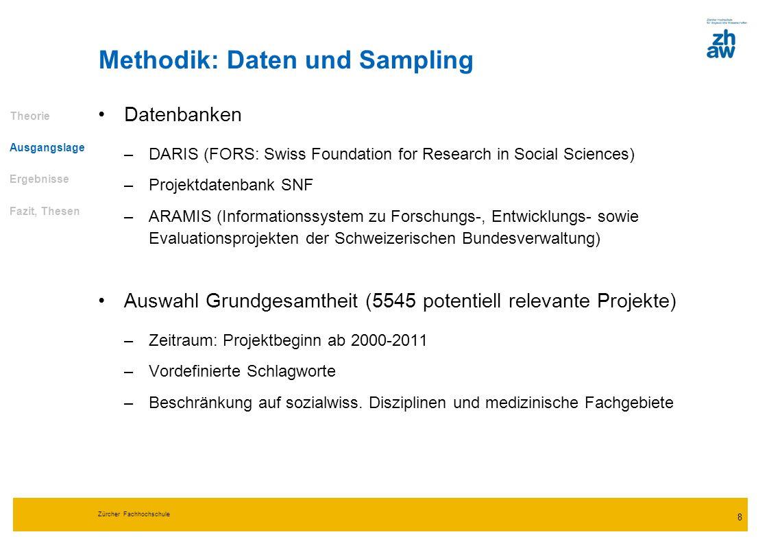 Methodik: Daten und Sampling