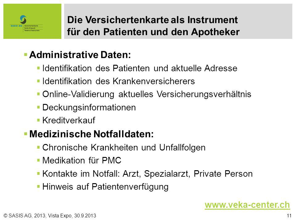 Administrative Daten: