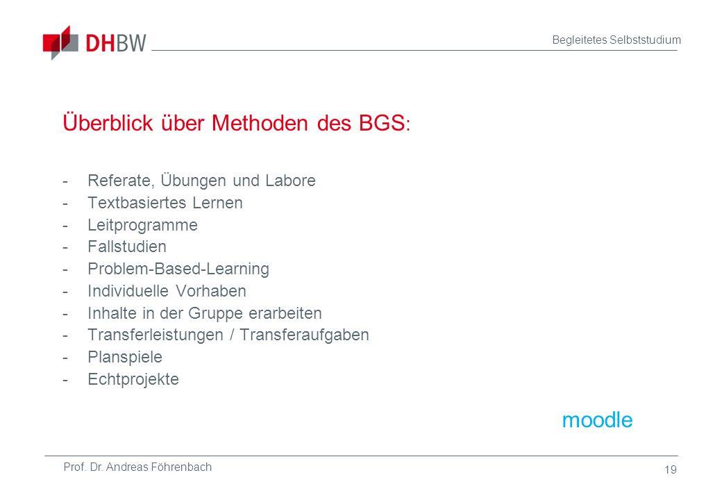 Überblick über Methoden des BGS: