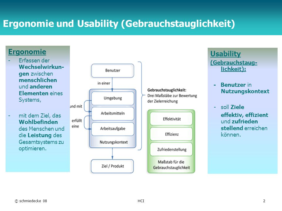 Ergonomie und Usability (Gebrauchstauglichkeit)