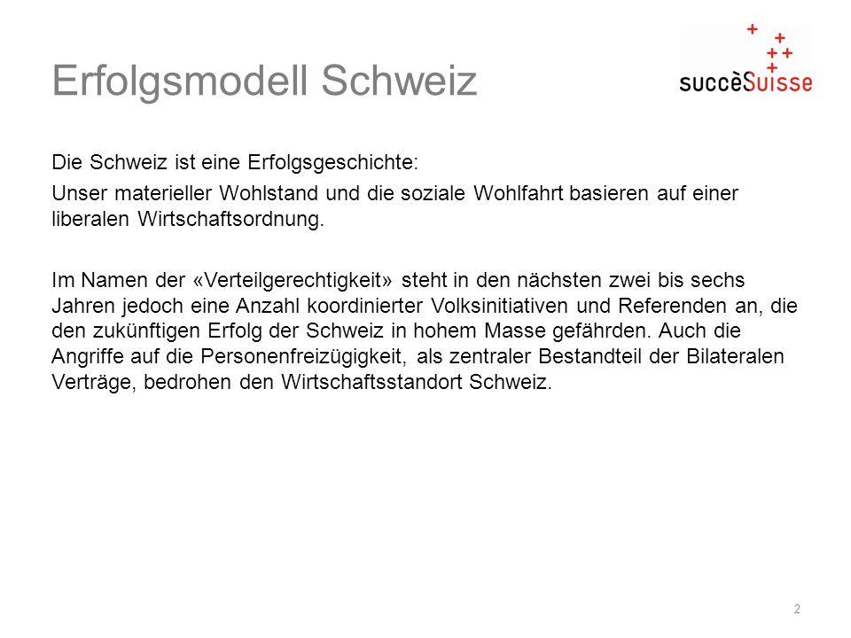 Erfolgsmodell Schweiz