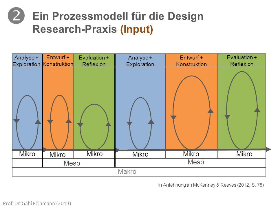  Ein Prozessmodell für die Design Research-Praxis (Input) Mikro Mikro