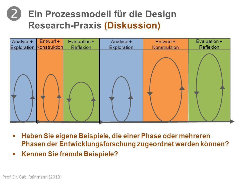 Ein Prozessmodell für die Design Research-Praxis (Diskussion)