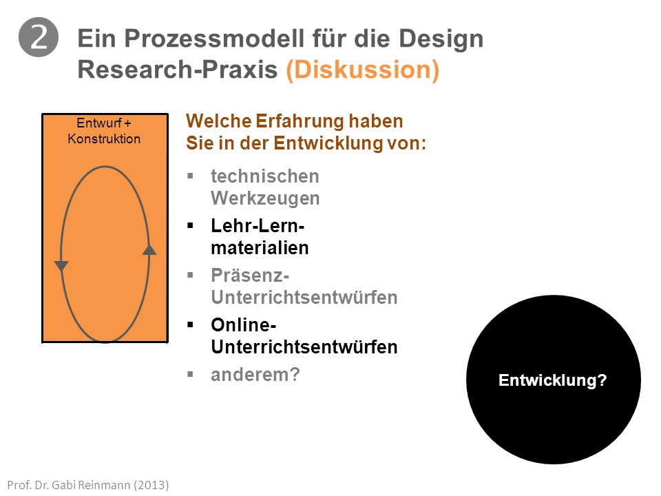 Entwurf + Konstruktion