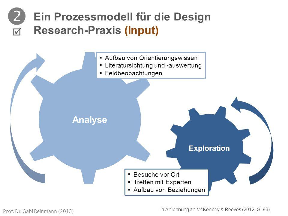  Ein Prozessmodell für die Design Research-Praxis (Input)  Analyse