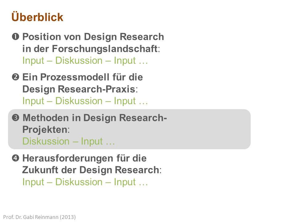 Überblick Position von Design Research in der Forschungslandschaft: Input – Diskussion – Input …