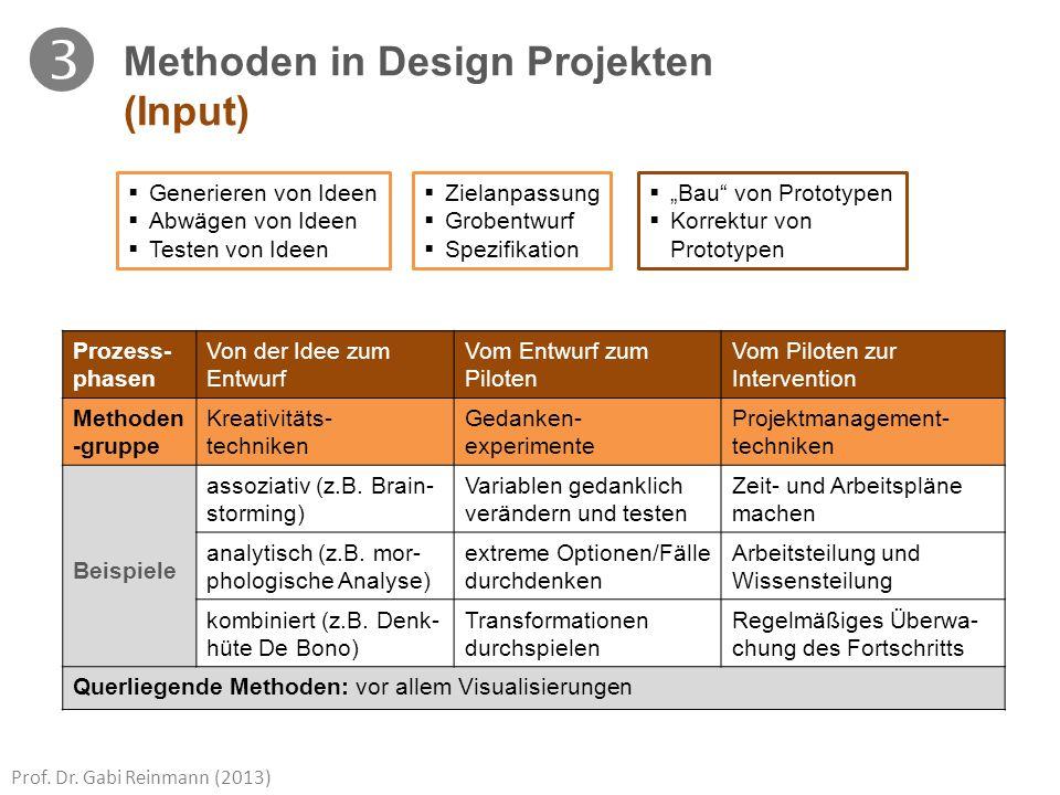  Methoden in Design Projekten (Input) Generieren von Ideen