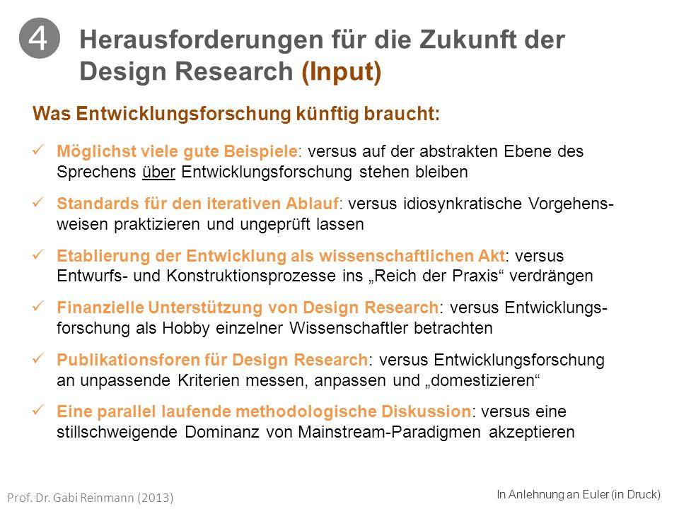  Herausforderungen für die Zukunft der Design Research (Input)