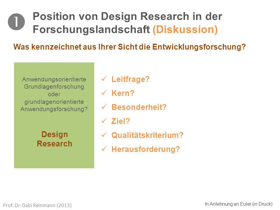  Position von Design Research in der Forschungslandschaft (Diskussion) Was kennzeichnet aus Ihrer Sicht die Entwicklungsforschung