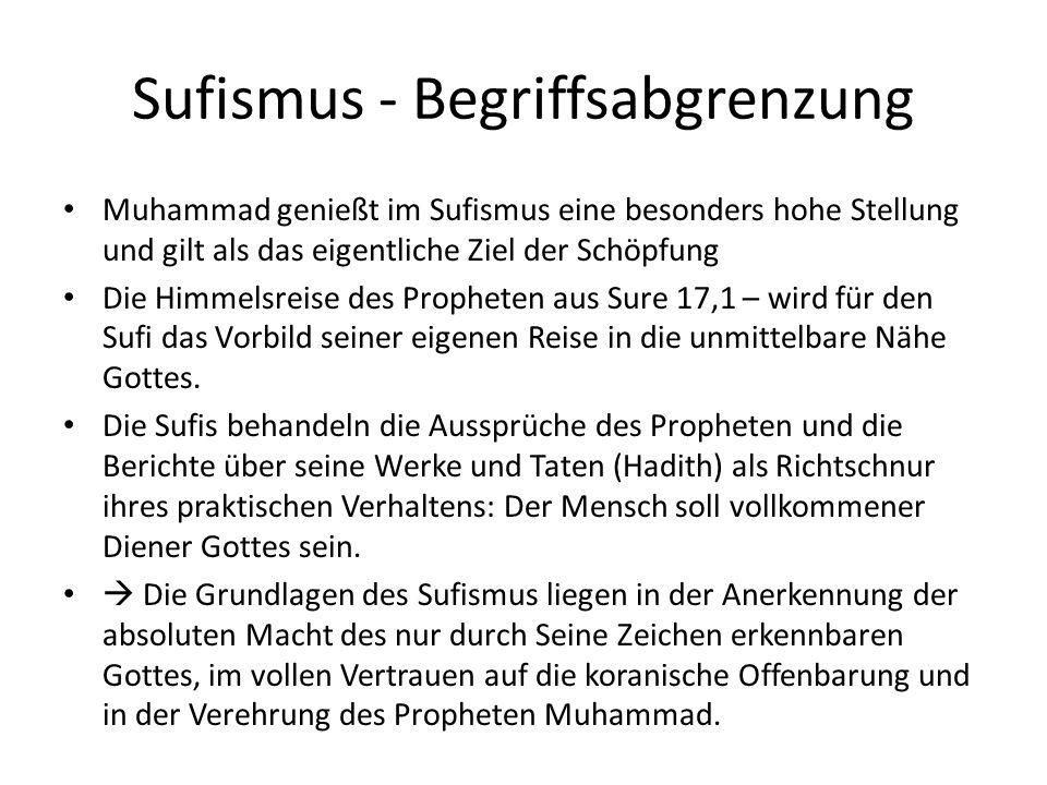 Sufismus - Begriffsabgrenzung