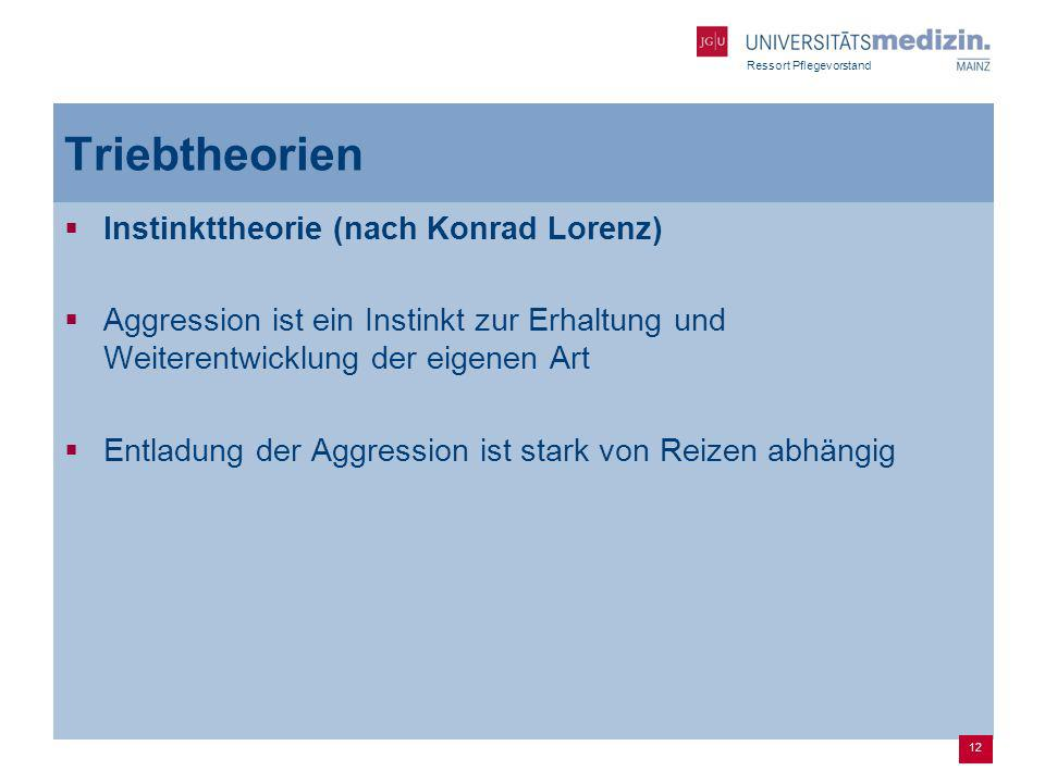 Triebtheorien Instinkttheorie (nach Konrad Lorenz)