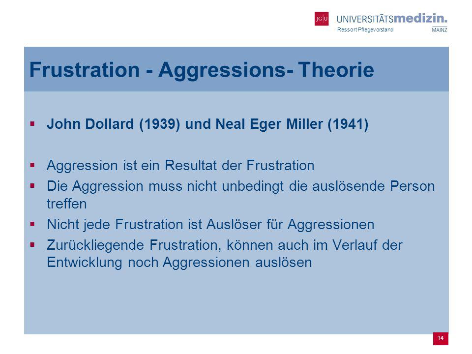 Frustration - Aggressions- Theorie