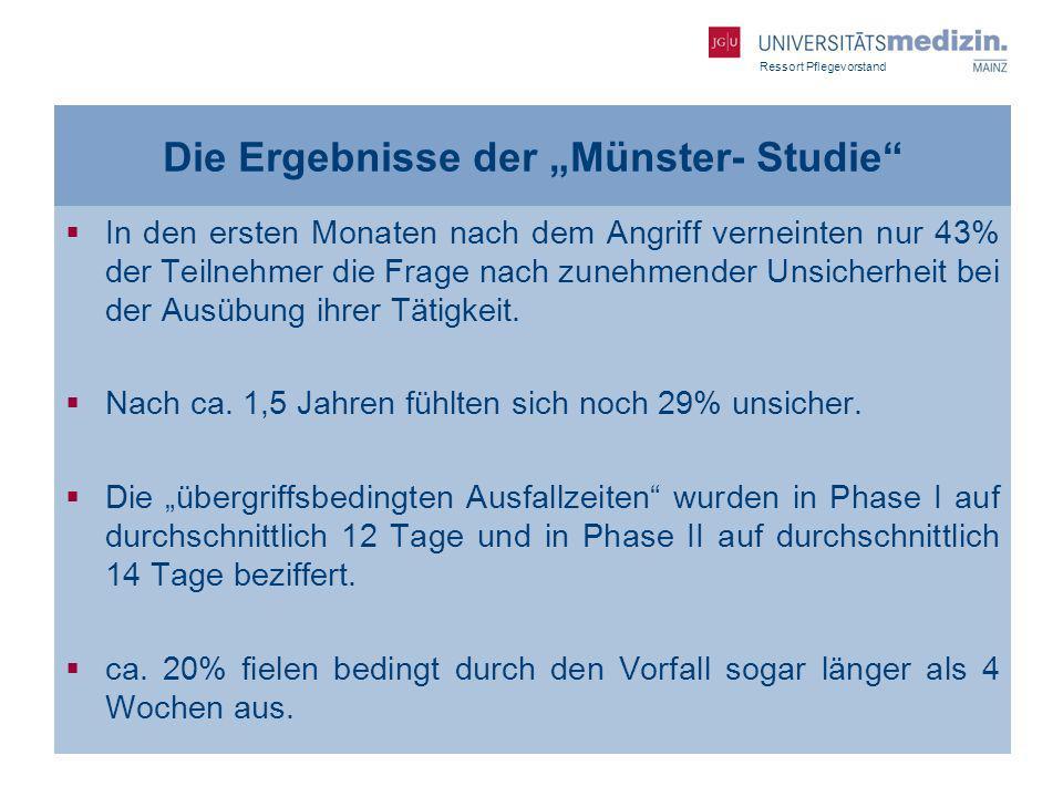 """Die Ergebnisse der """"Münster- Studie"""