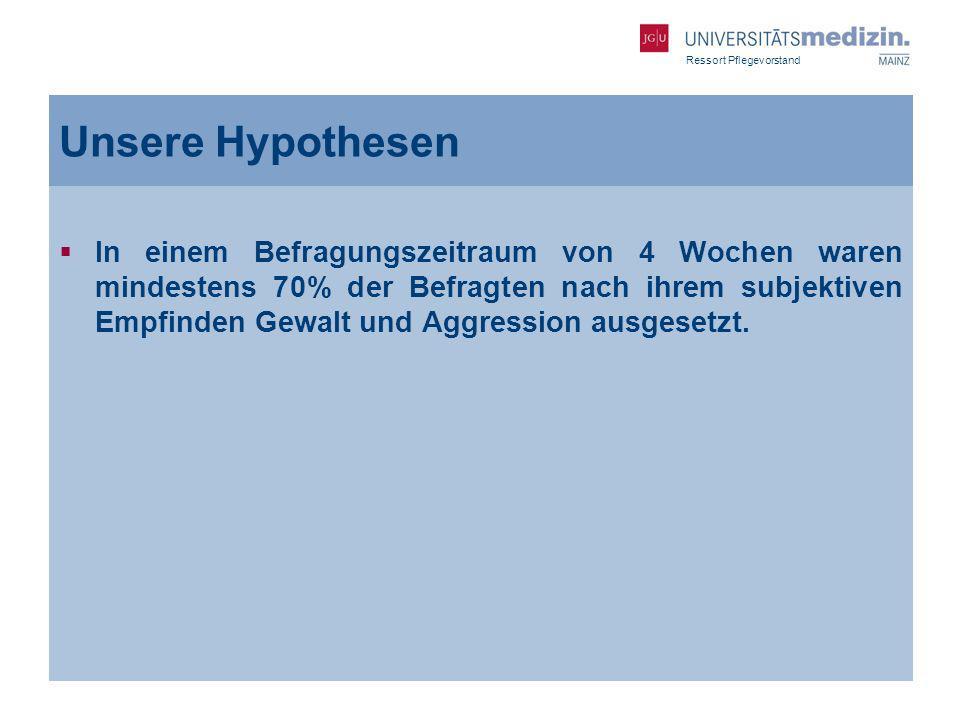 Unsere Hypothesen