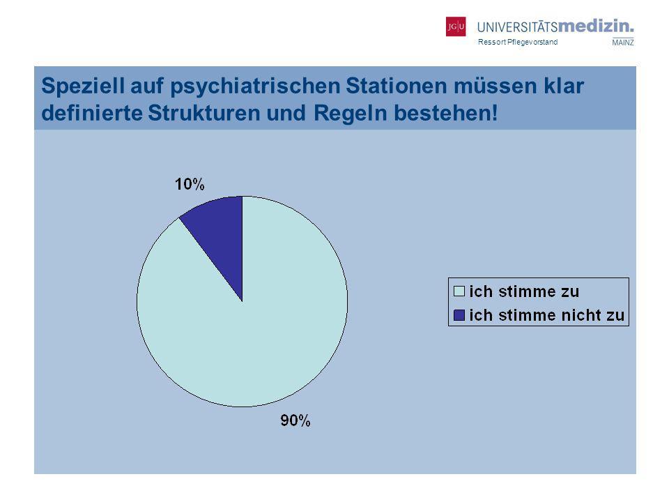 Speziell auf psychiatrischen Stationen müssen klar definierte Strukturen und Regeln bestehen!