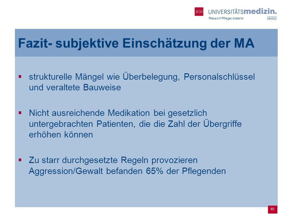 Fazit- subjektive Einschätzung der MA