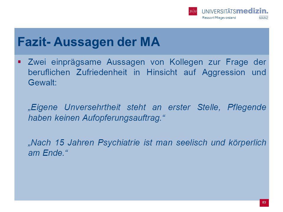 Fazit- Aussagen der MA Zwei einprägsame Aussagen von Kollegen zur Frage der beruflichen Zufriedenheit in Hinsicht auf Aggression und Gewalt: