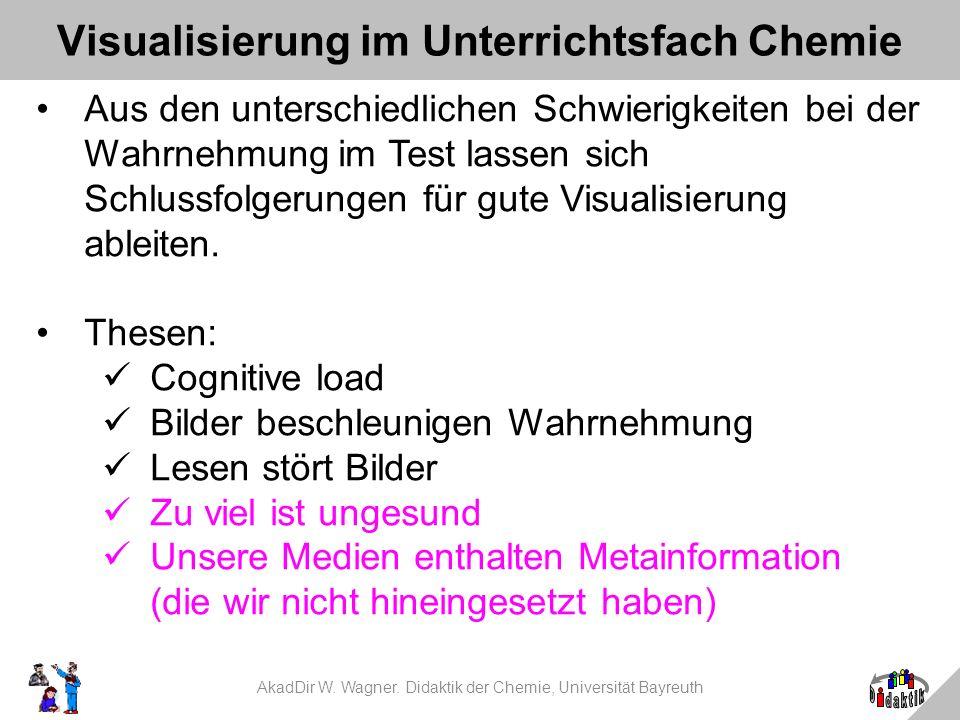 Visualisierung im Unterrichtsfach Chemie