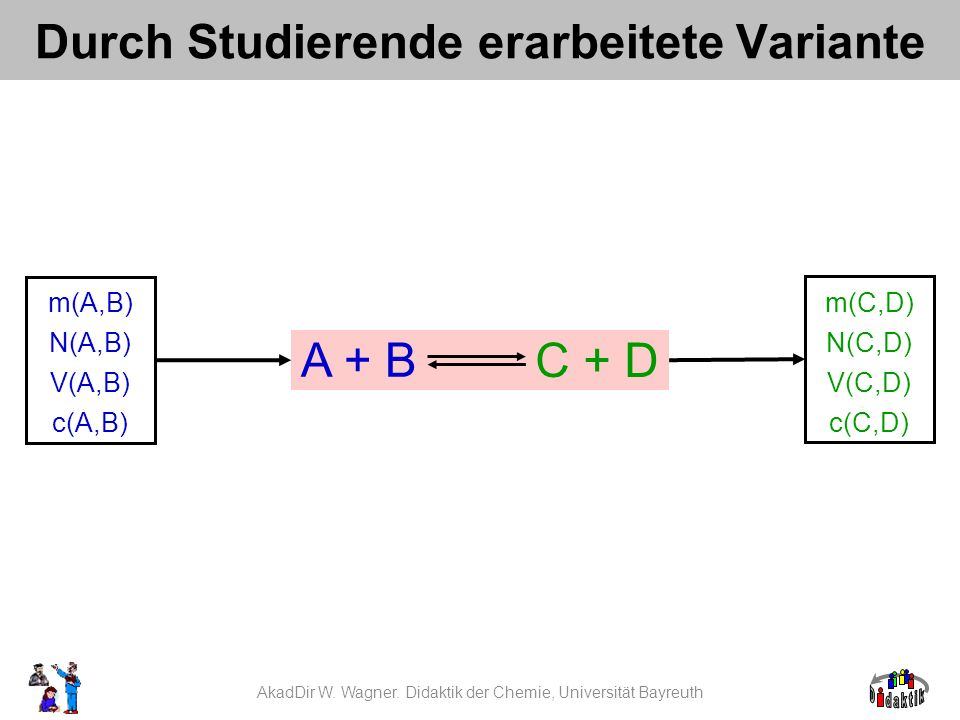 Durch Studierende erarbeitete Variante