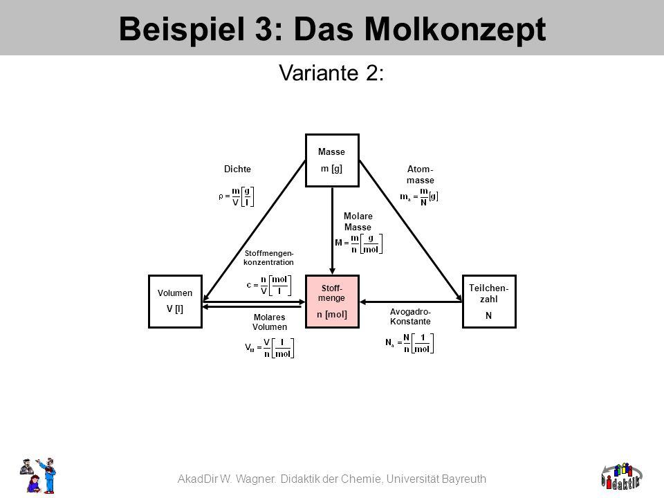 Beispiel 3: Das Molkonzept