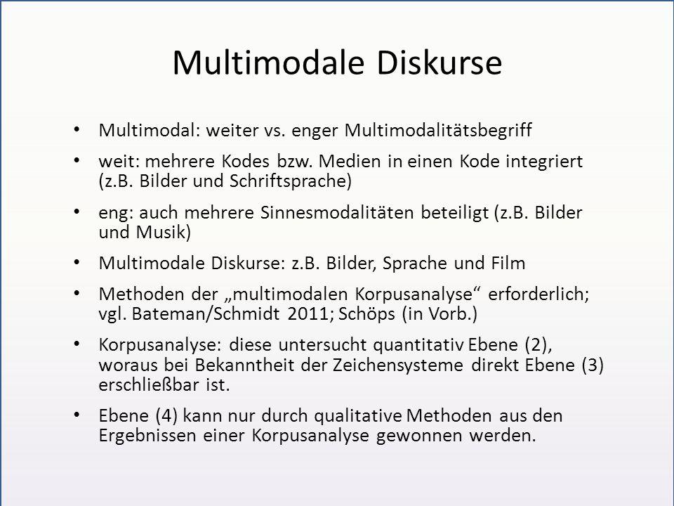 Multimodale Diskurse Multimodal: weiter vs. enger Multimodalitätsbegriff.