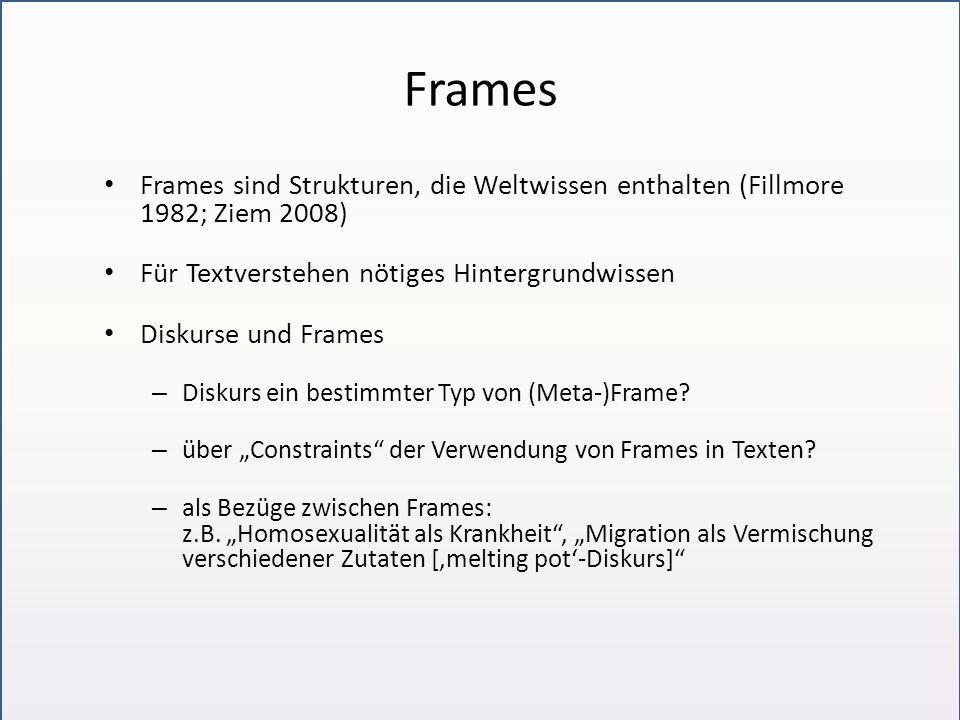 Frames Frames sind Strukturen, die Weltwissen enthalten (Fillmore 1982; Ziem 2008) Für Textverstehen nötiges Hintergrundwissen.
