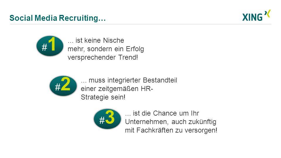 Social Media Recruiting…