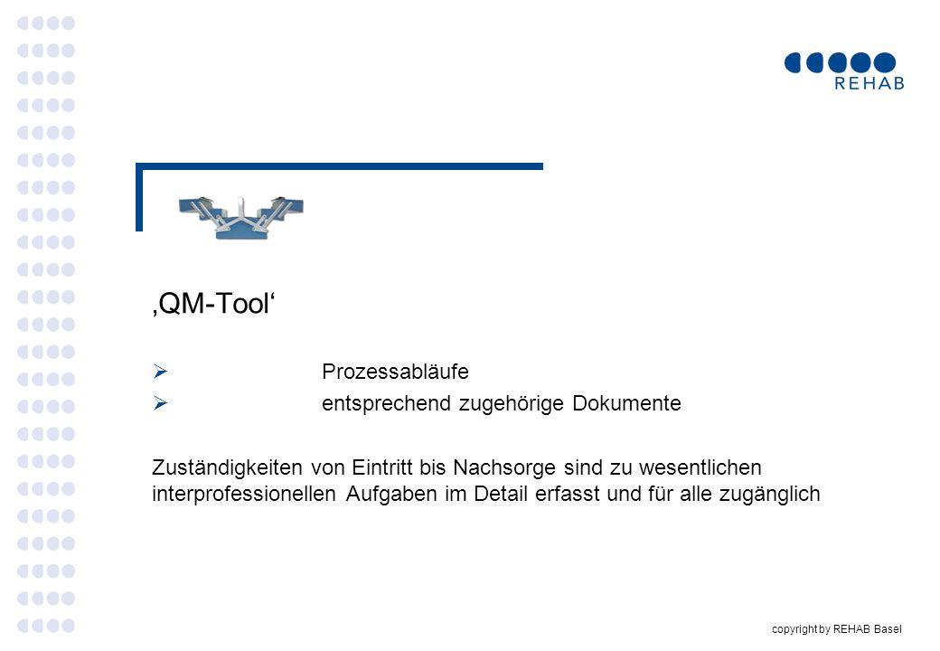 'QM-Tool' Prozessabläufe entsprechend zugehörige Dokumente