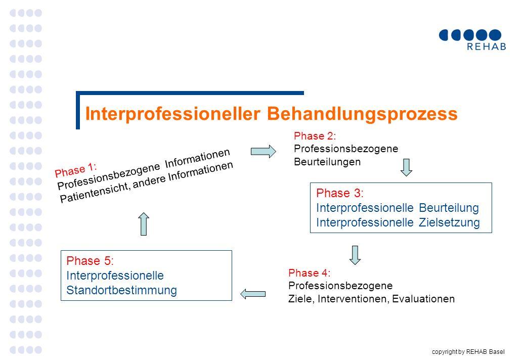 Interprofessioneller Behandlungsprozess