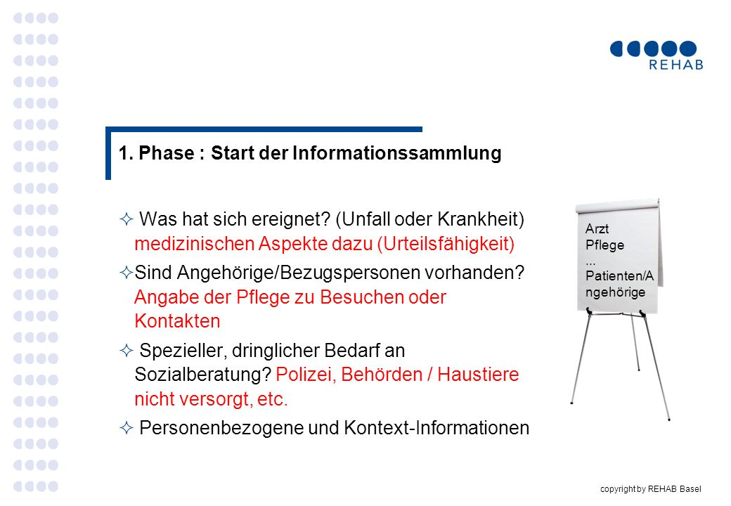 1. Phase : Start der Informationssammlung