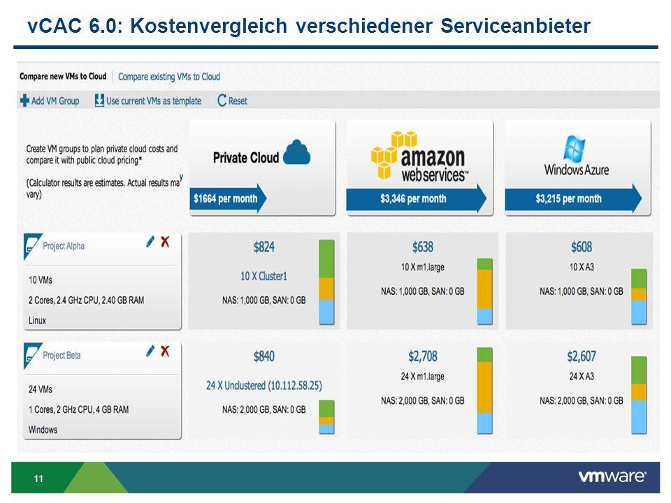 vCAC 6.0: Kostenvergleich verschiedener Serviceanbieter