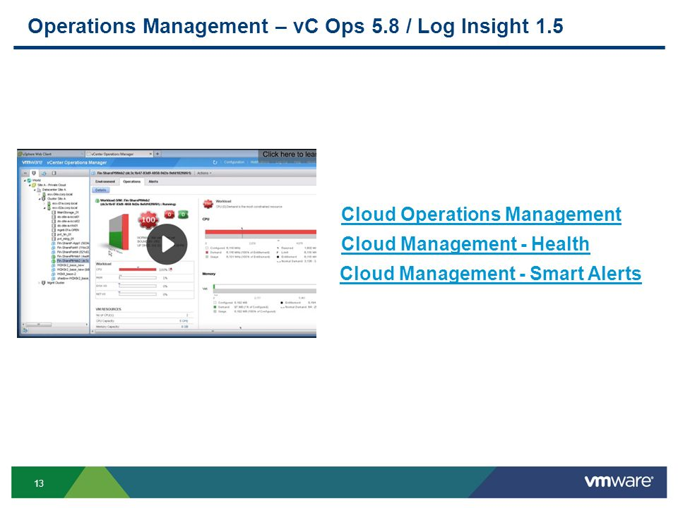 Operations Management – vC Ops 5.8 / Log Insight 1.5