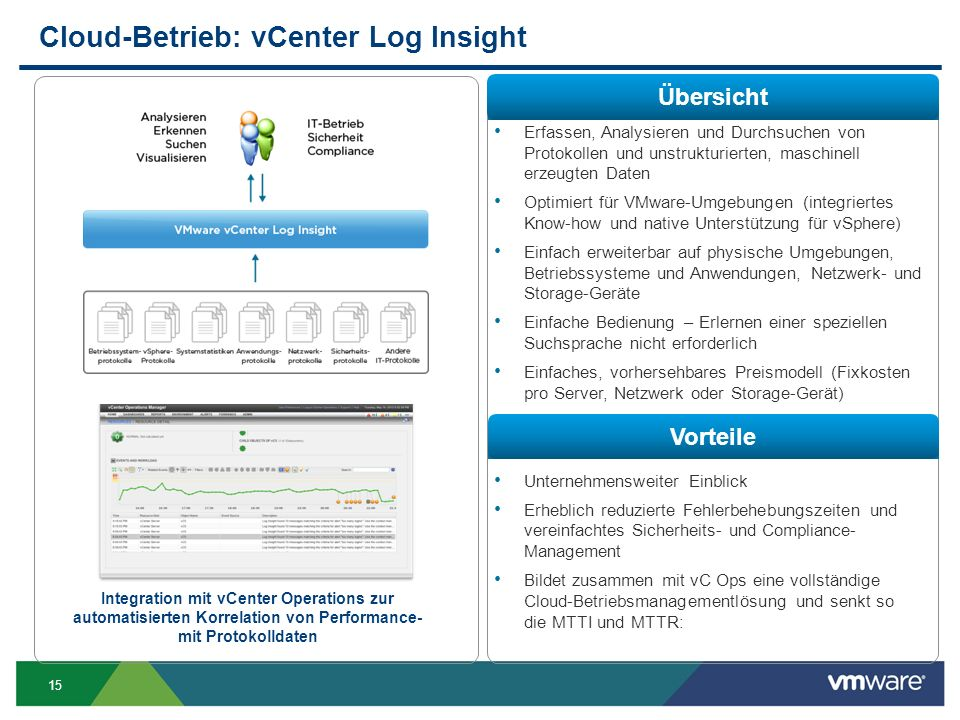 Cloud-Betrieb: vCenter Log Insight