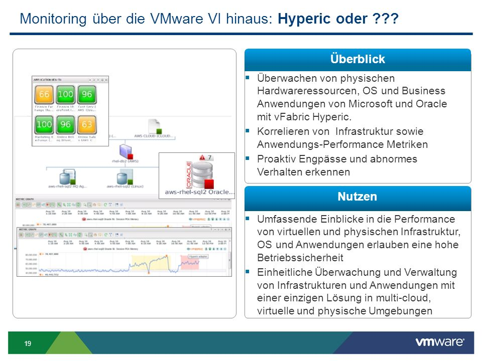 Monitoring über die VMware VI hinaus: Hyperic oder