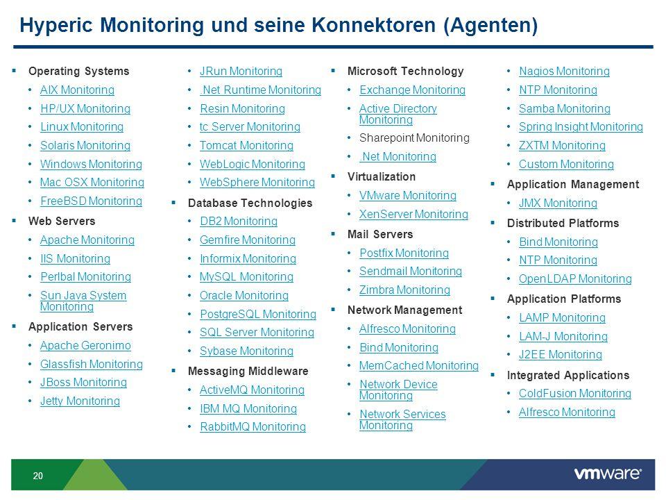 Hyperic Monitoring und seine Konnektoren (Agenten)