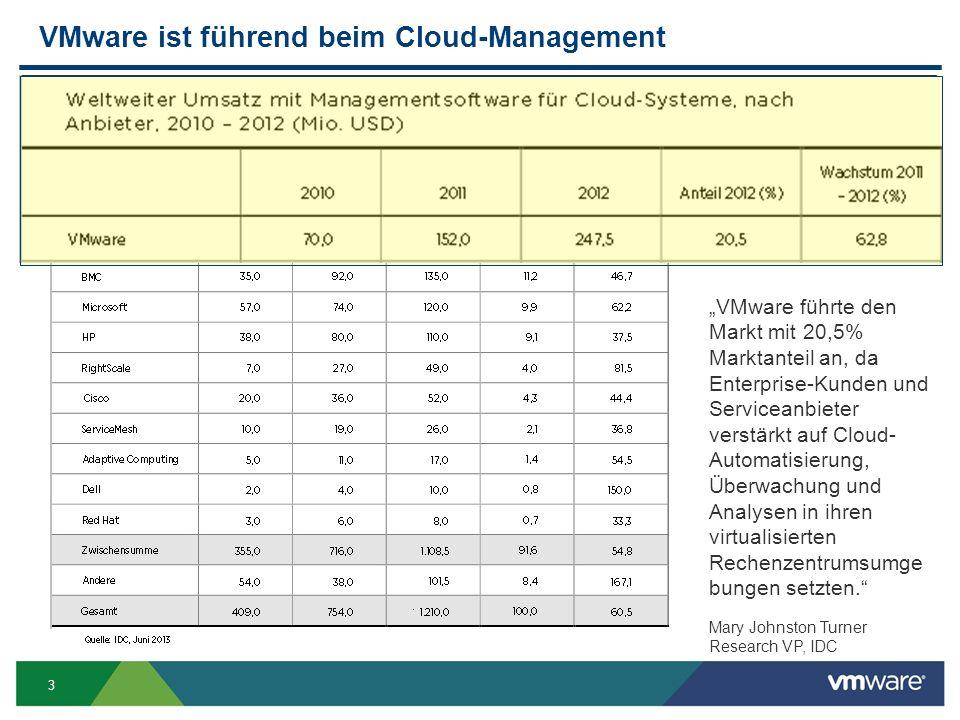 VMware ist führend beim Cloud-Management