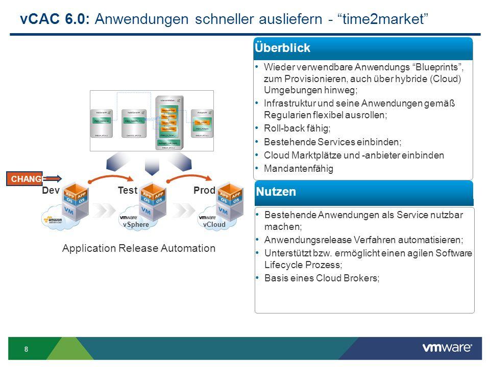 vCAC 6.0: Anwendungen schneller ausliefern - time2market